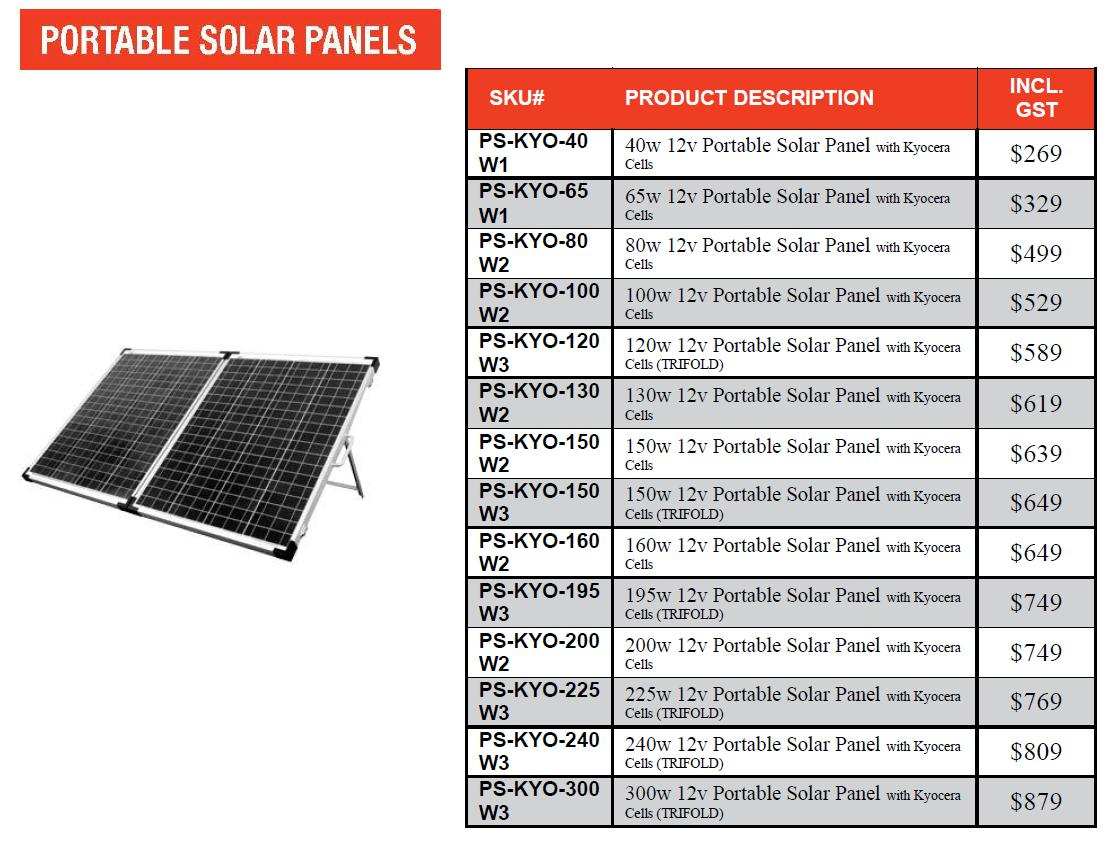 Giant portable solar panels